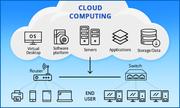 Cloud Computing In Sydney